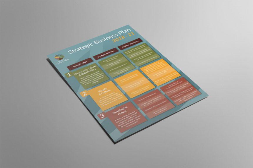 Strategic Business Plan 2018-21
